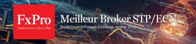 Meilleur Broker STP ECN Fx Pro
