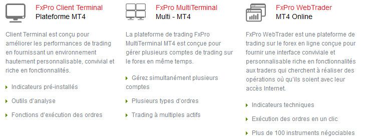 metatrader4 broker FxPro