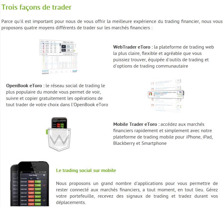 plateformes trading eToro