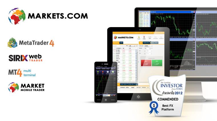 plateformes markets.com broker