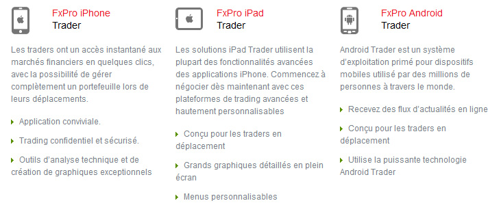mobile trading fxpro