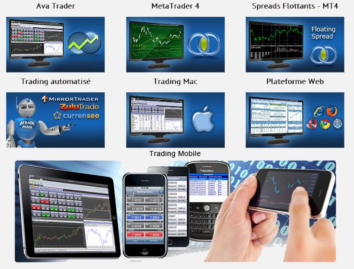plateformes de trading Avatrade